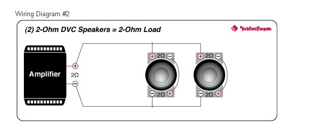 Wiring diagram - series then parallel with two dual 2 ohm subwoofers